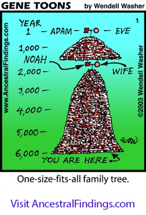 One-size-fits-all family tree. (Genetoons Cartoon #001)