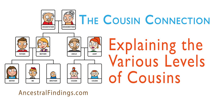The Cousin Connection: Explaining the Various Levels of Cousins